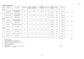 Price Offer -GP S 0176 12-01638 -Qt 47 Mar 2012.xls
