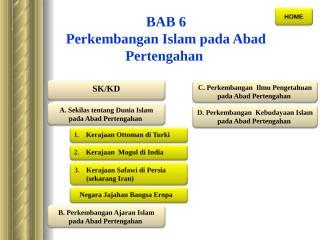 6. Tarikh dan Kebudayaan Islam.ppt