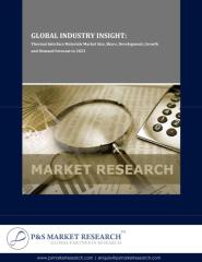Thermal Interface Materials Market Size, Share, Development, Growth and Demand Forecast to 2023.pdf