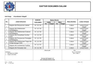 DAFTAR DOKUMEN DALAM.doc